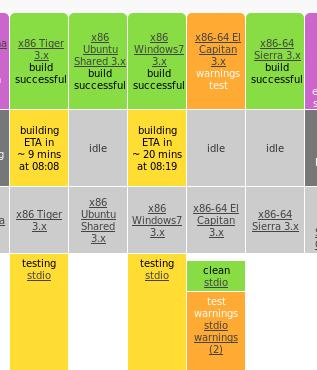 Buildbot: orange build